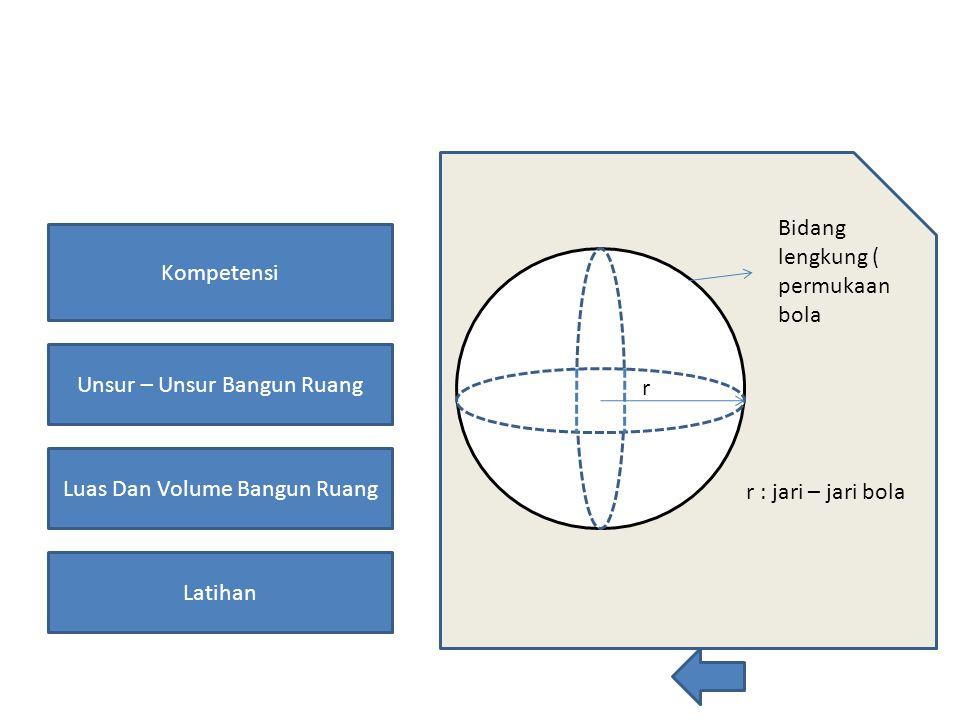 Bidang lengkung ( permukaan bola