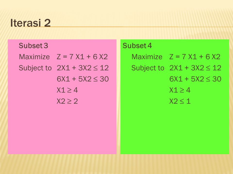 Iterasi 2 Subset 3 Maximize Z = 7 X1 + 6 X2 Subject to 2X1 + 3X2 ≤ 12