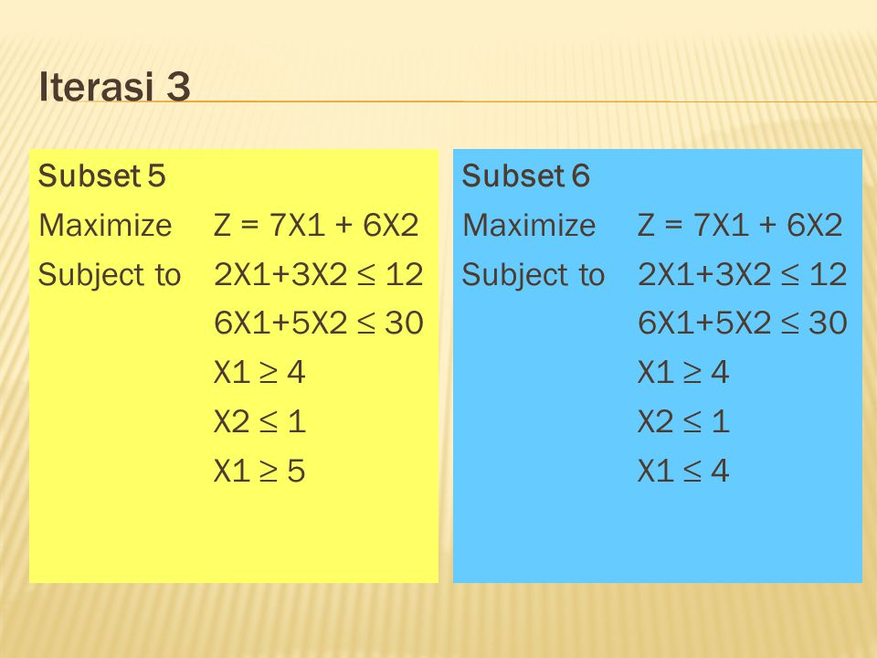 Iterasi 3 Subset 5 Maximize Z = 7X1 + 6X2 Subject to 2X1+3X2 ≤ 12