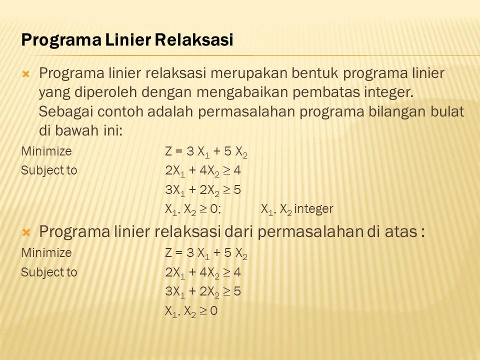 Programa Linier Relaksasi