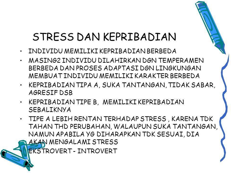 STRESS DAN KEPRIBADIAN