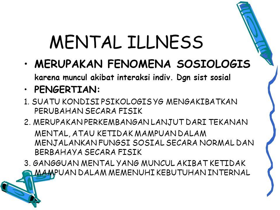 MENTAL ILLNESS MERUPAKAN FENOMENA SOSIOLOGIS PENGERTIAN: