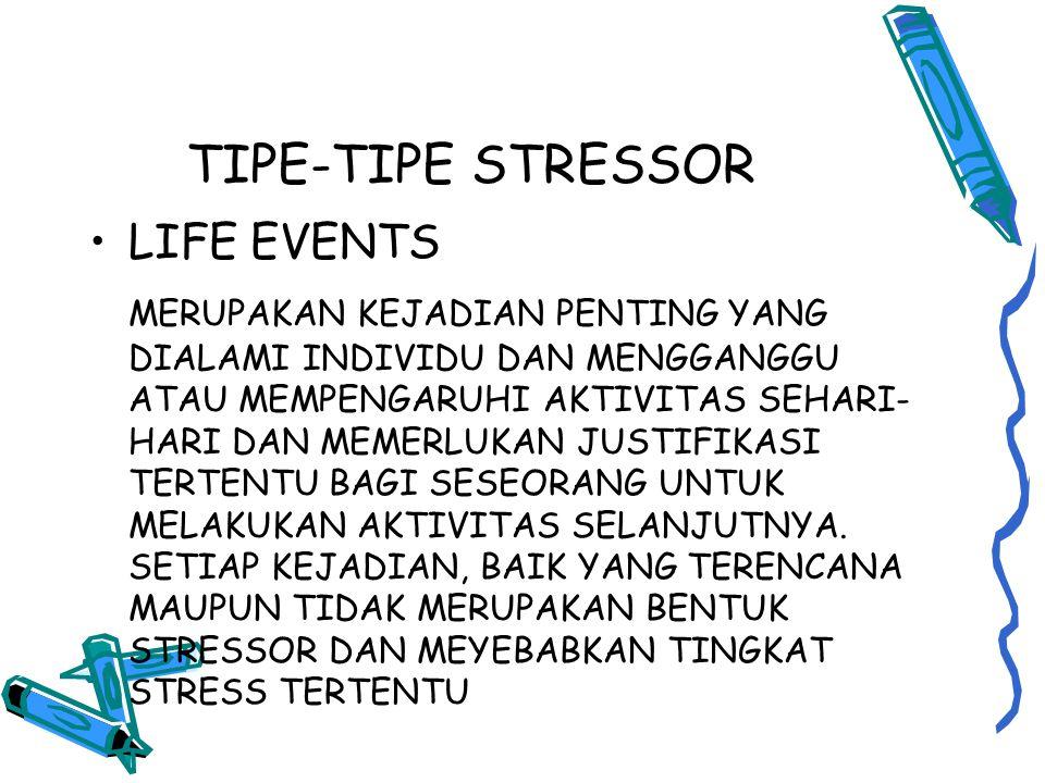TIPE-TIPE STRESSOR LIFE EVENTS