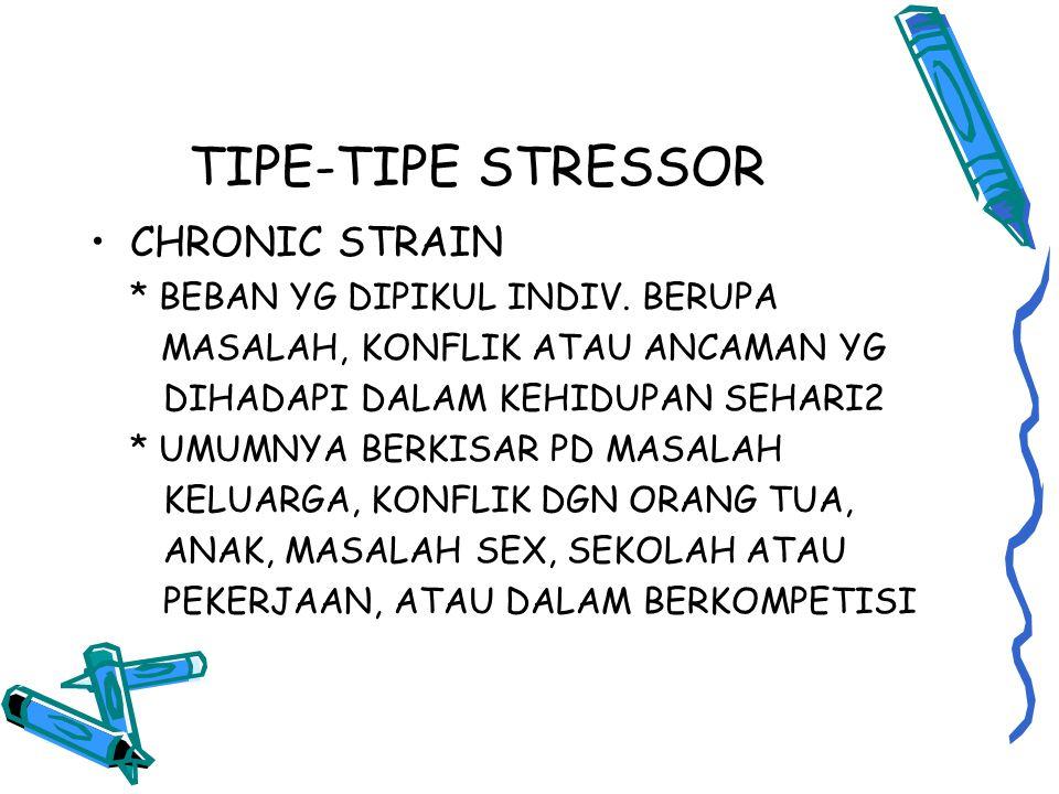TIPE-TIPE STRESSOR CHRONIC STRAIN * BEBAN YG DIPIKUL INDIV. BERUPA