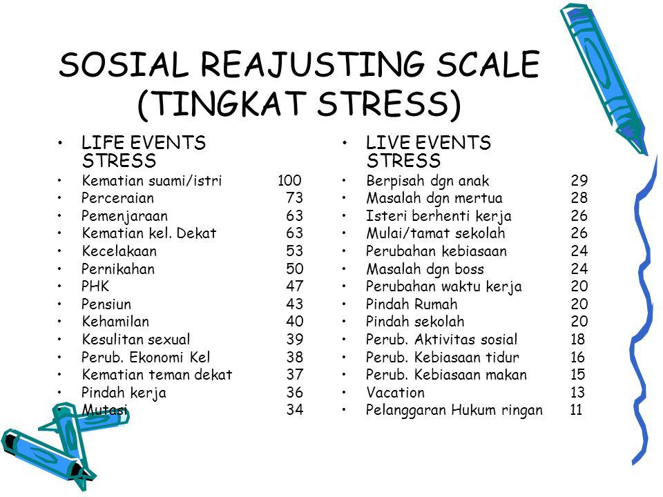 SOSIAL REAJUSTING SCALE (TINGKAT STRESS)