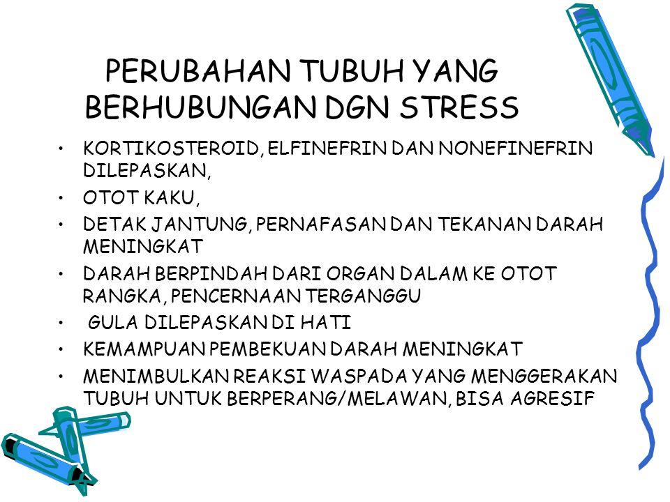 PERUBAHAN TUBUH YANG BERHUBUNGAN DGN STRESS