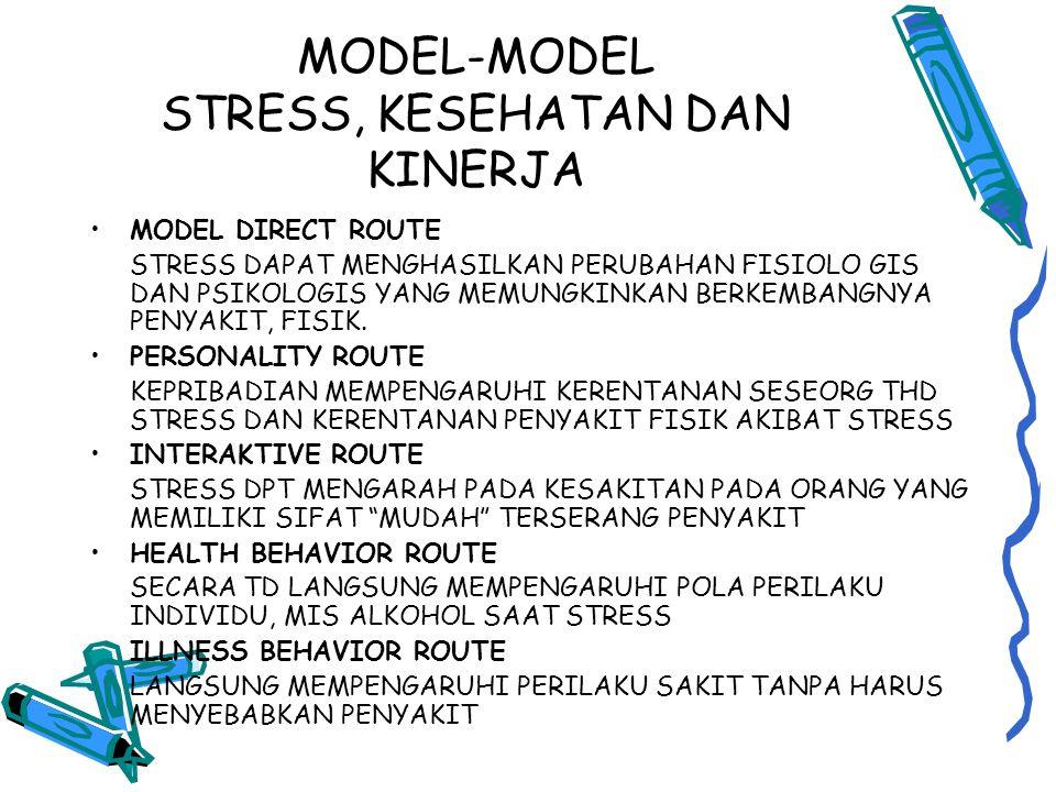 MODEL-MODEL STRESS, KESEHATAN DAN KINERJA