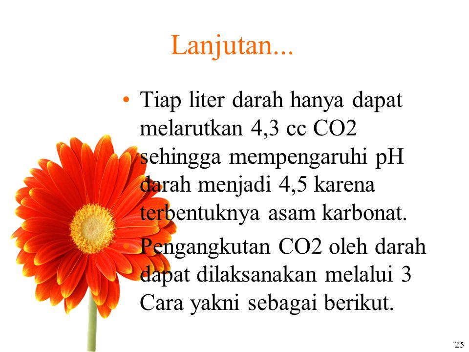 Lanjutan... Tiap liter darah hanya dapat melarutkan 4,3 cc CO2 sehingga mempengaruhi pH darah menjadi 4,5 karena terbentuknya asam karbonat.