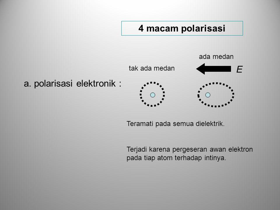 a. polarisasi elektronik :