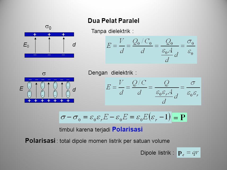 Polarisasi : total dipole momen listrik per satuan volume