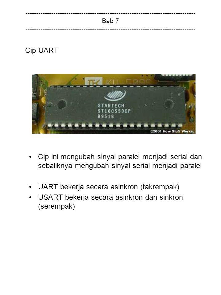 UART bekerja secara asinkron (takrempak)