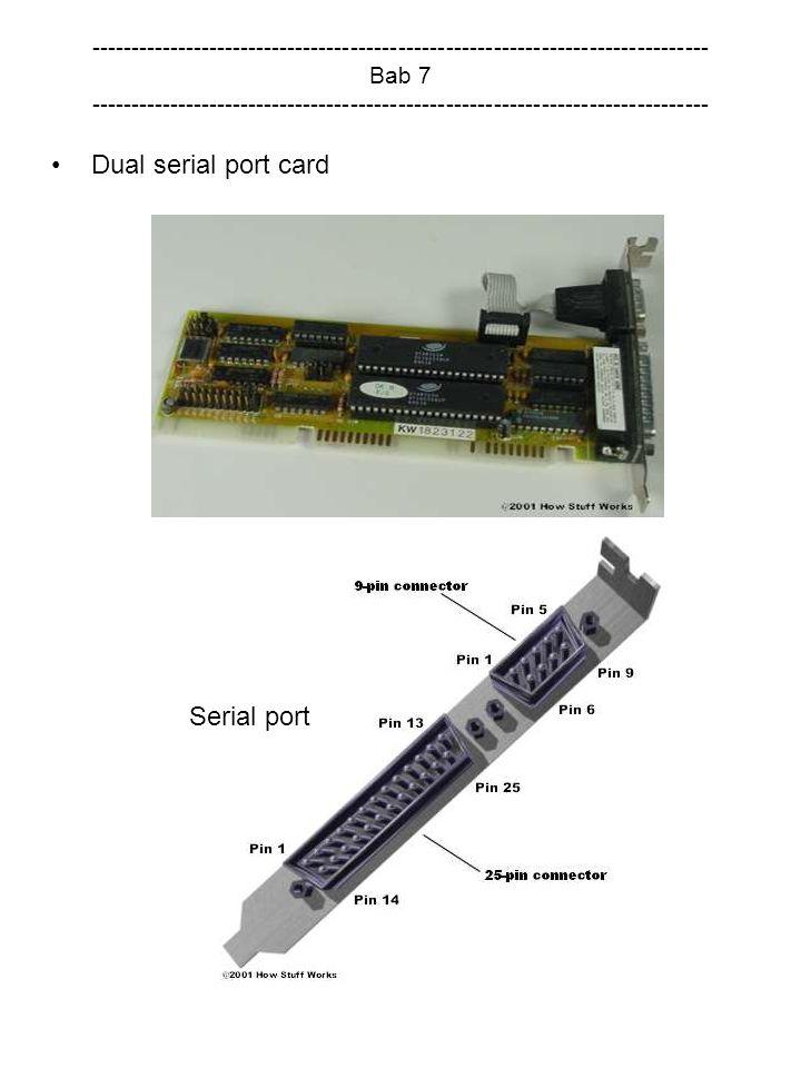 Dual serial port card Serial port
