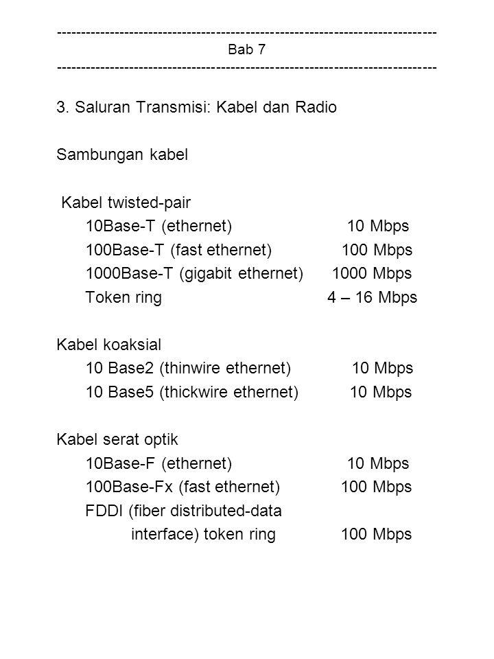 3. Saluran Transmisi: Kabel dan Radio Sambungan kabel