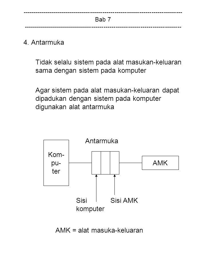 AMK = alat masuka-keluaran