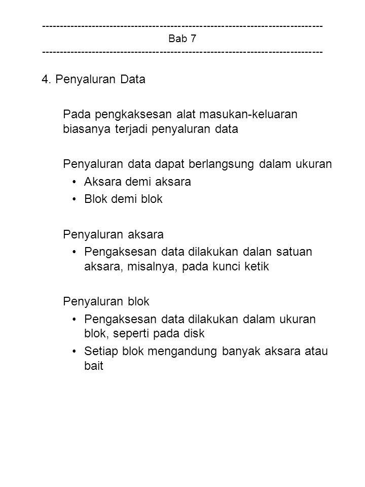 Penyaluran data dapat berlangsung dalam ukuran Aksara demi aksara
