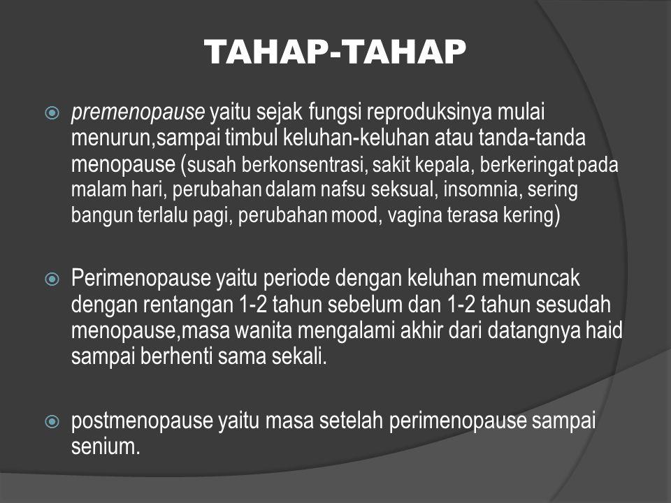 TAHAP-TAHAP