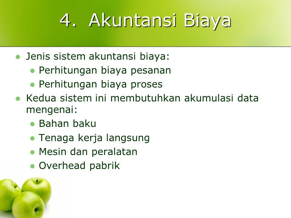 4. Akuntansi Biaya Jenis sistem akuntansi biaya: