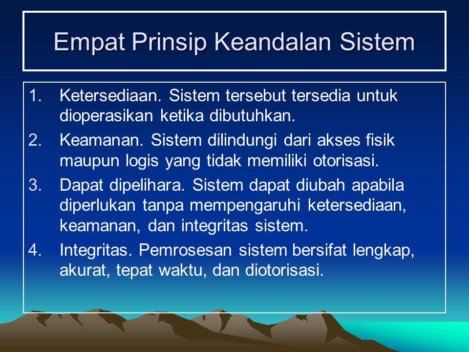 Empat Prinsip Keandalan Sistem