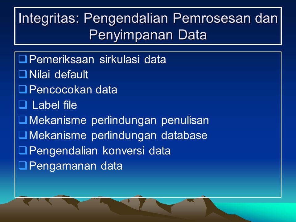 Integritas: Pengendalian Pemrosesan dan Penyimpanan Data