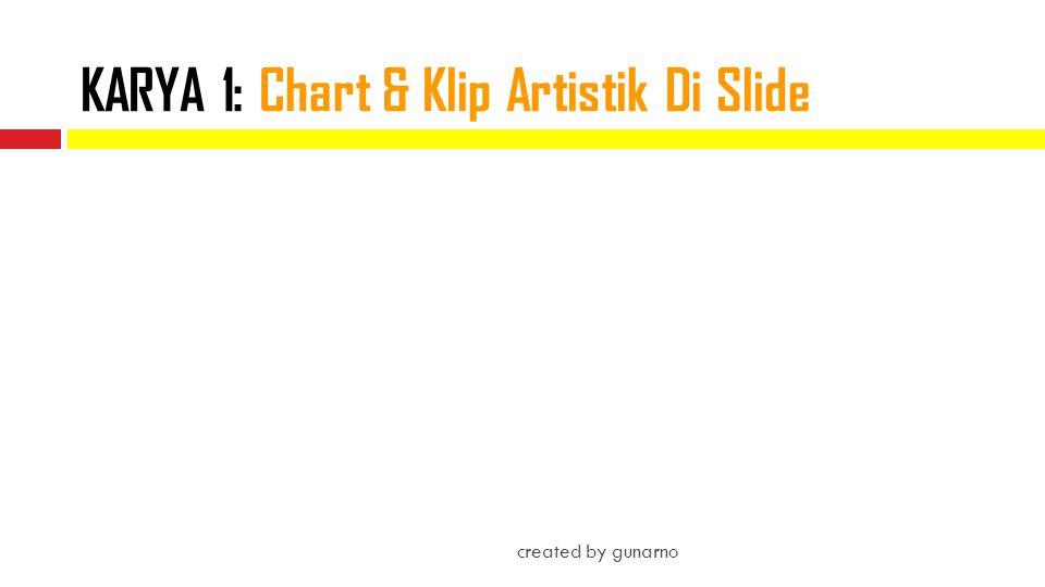 KARYA 1: Chart & Klip Artistik Di Slide