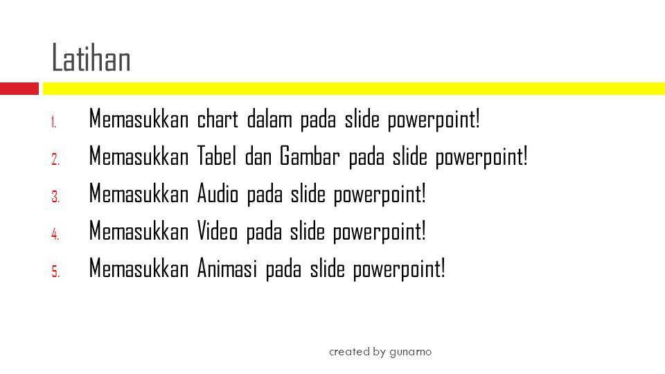 Latihan Memasukkan chart dalam pada slide powerpoint!