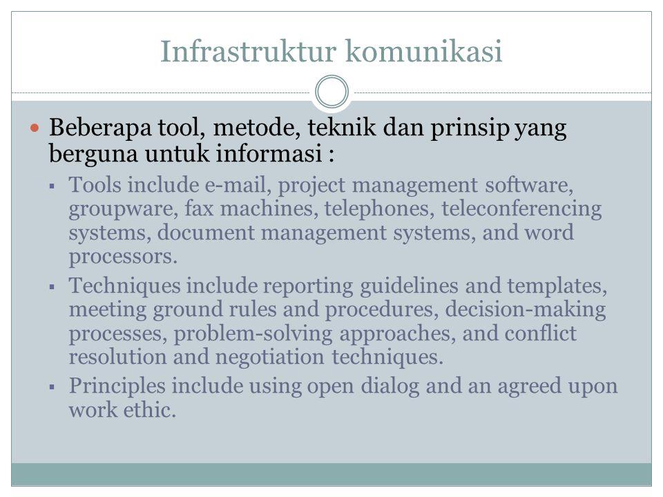 Infrastruktur komunikasi