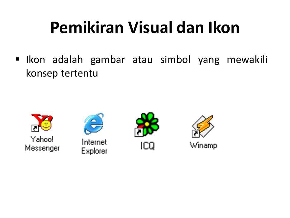 Pemikiran Visual dan Ikon