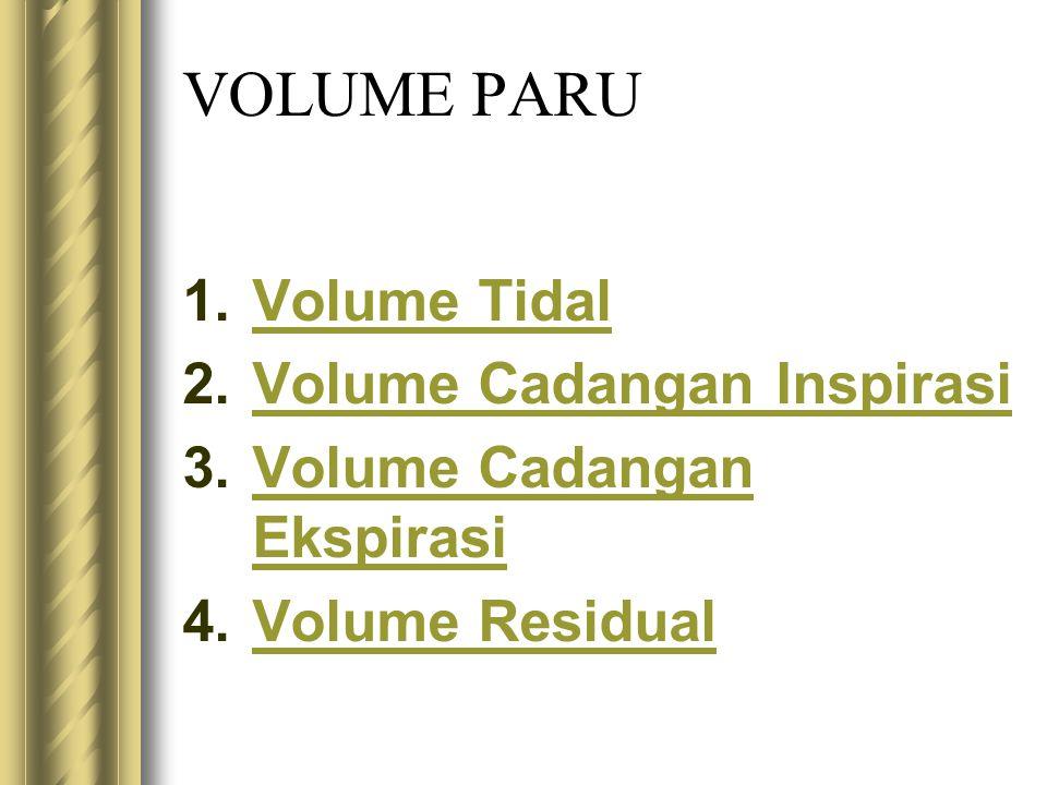 VOLUME PARU Volume Tidal Volume Cadangan Inspirasi