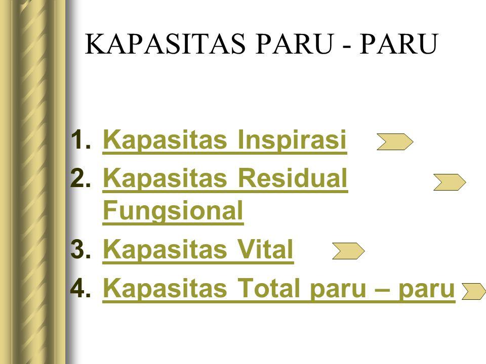 KAPASITAS PARU - PARU Kapasitas Inspirasi