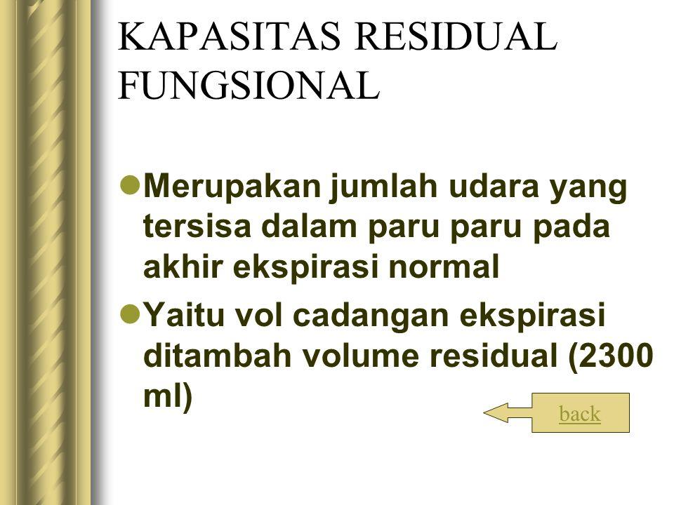 KAPASITAS RESIDUAL FUNGSIONAL