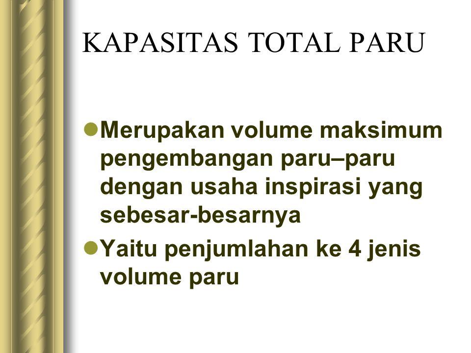 KAPASITAS TOTAL PARU Merupakan volume maksimum pengembangan paru–paru dengan usaha inspirasi yang sebesar-besarnya.