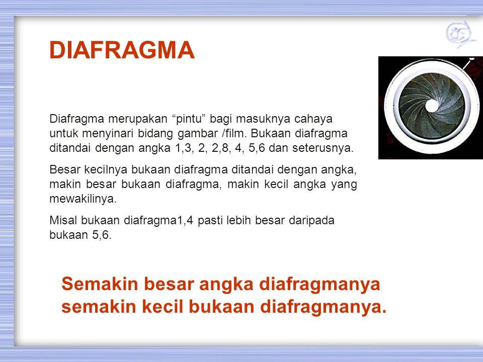 DIAFRAGMA Semakin besar angka diafragmanya