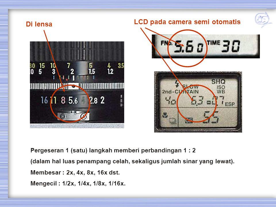 LCD pada camera semi otomatis Di lensa