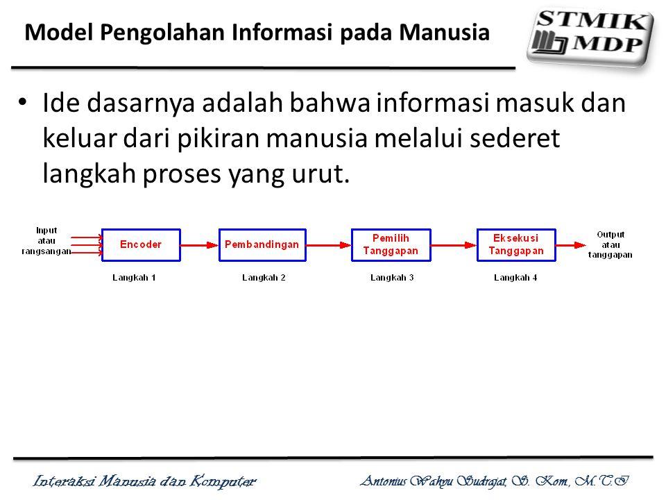 Model Pengolahan Informasi pada Manusia