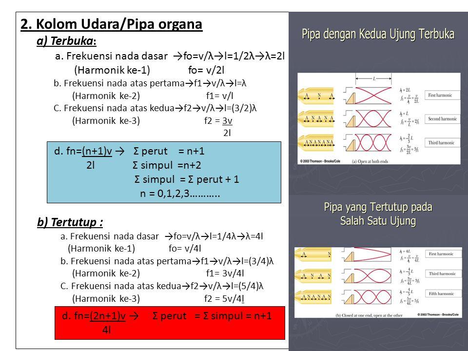 2. Kolom Udara/Pipa organa