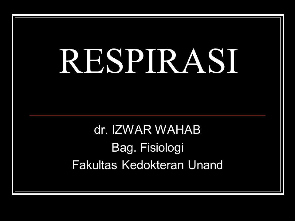 dr. IZWAR WAHAB Bag. Fisiologi Fakultas Kedokteran Unand