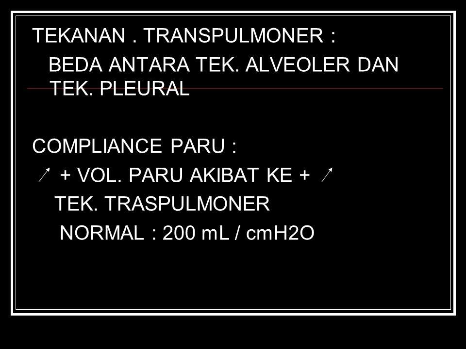 TEKANAN . TRANSPULMONER :
