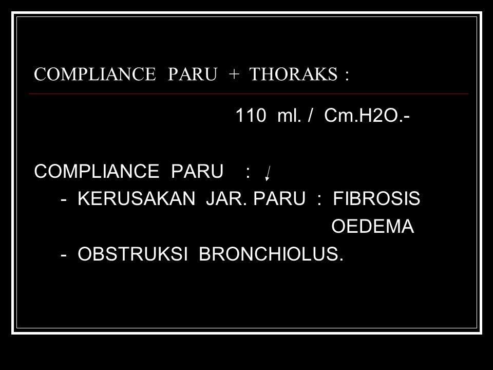 COMPLIANCE PARU + THORAKS :