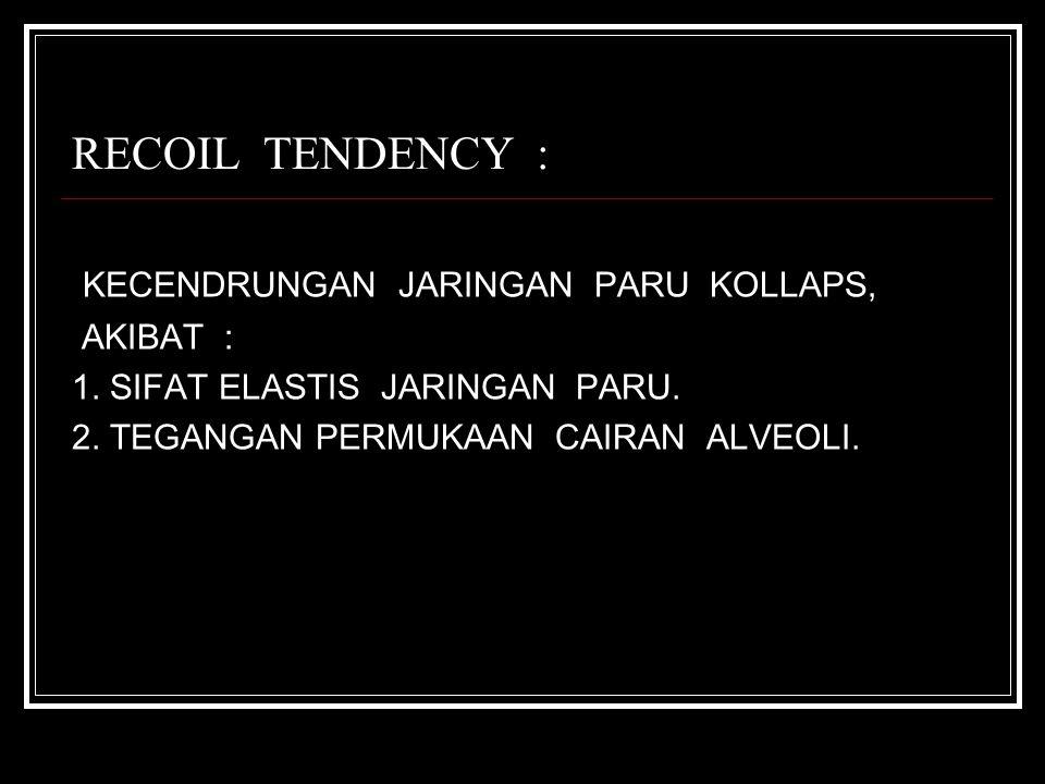 RECOIL TENDENCY : KECENDRUNGAN JARINGAN PARU KOLLAPS, AKIBAT :