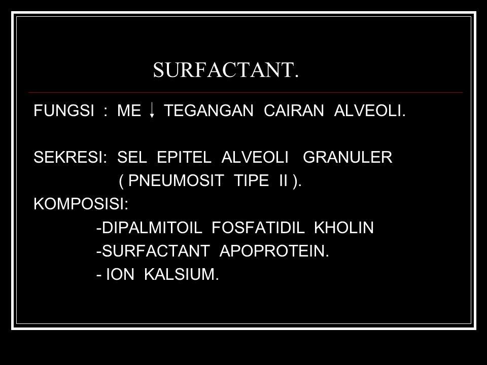 SURFACTANT. FUNGSI : ME TEGANGAN CAIRAN ALVEOLI.