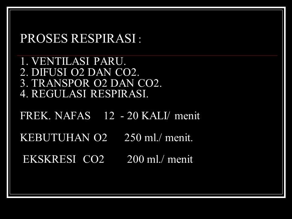 PROSES RESPIRASI : 1. VENTILASI PARU. 2. DIFUSI O2 DAN CO2. 3