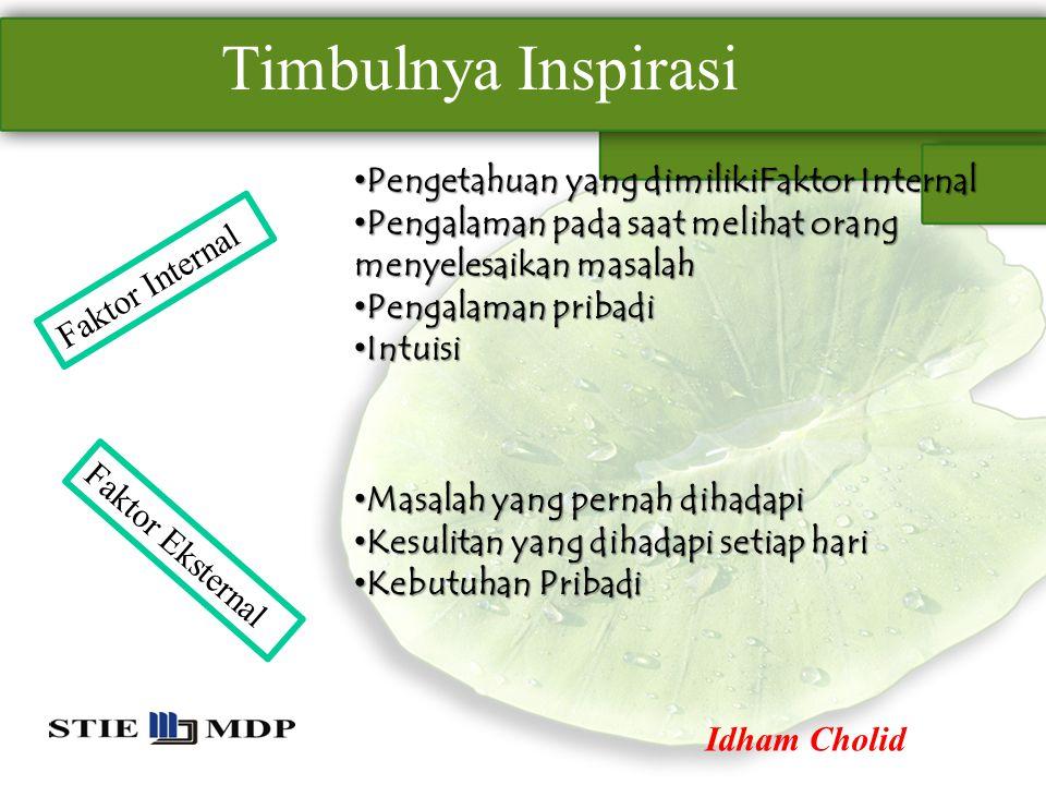 Timbulnya Inspirasi Pengetahuan yang dimilikiFaktor Internal