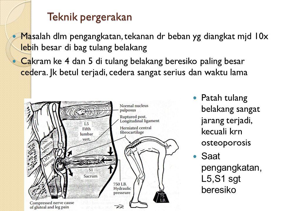 Teknik pergerakan Masalah dlm pengangkatan, tekanan dr beban yg diangkat mjd 10x lebih besar di bag tulang belakang.