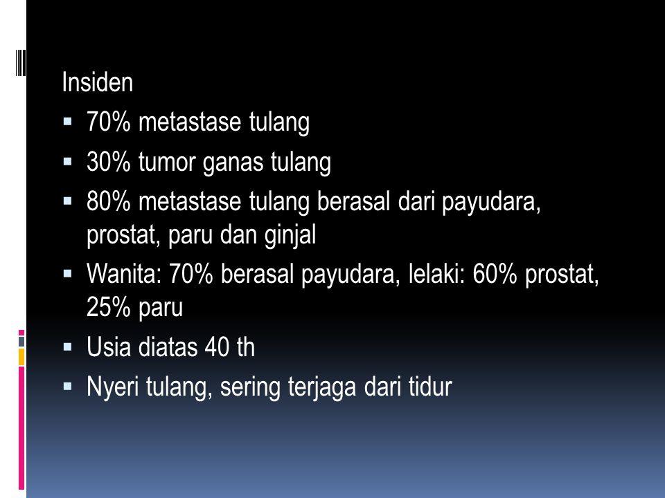 Insiden 70% metastase tulang. 30% tumor ganas tulang. 80% metastase tulang berasal dari payudara, prostat, paru dan ginjal.