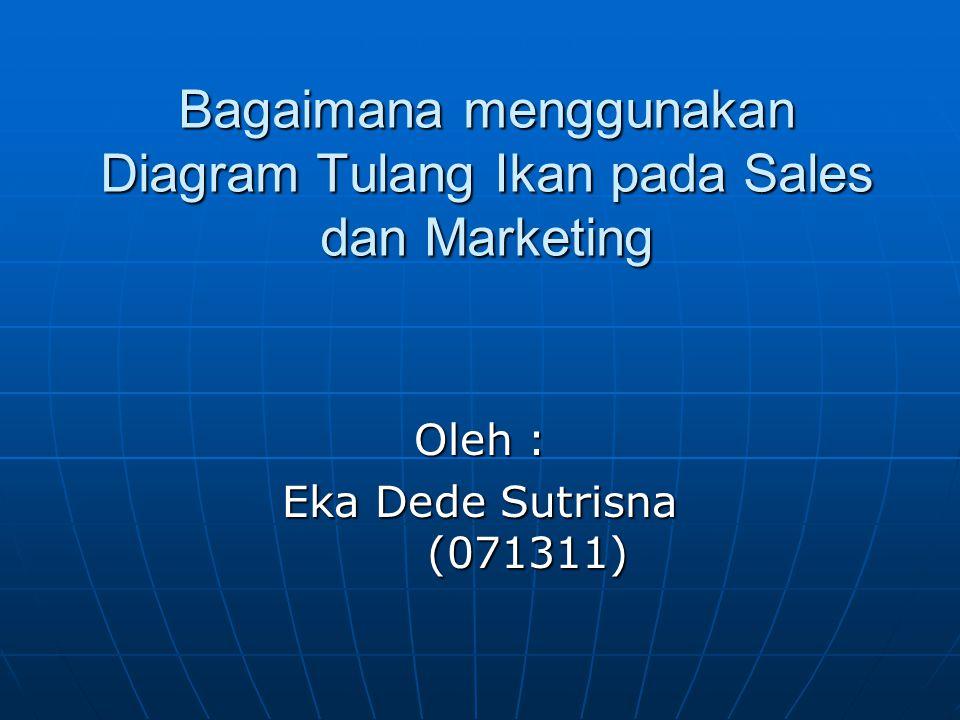 Bagaimana menggunakan diagram tulang ikan pada sales dan marketing bagaimana menggunakan diagram tulang ikan pada sales dan marketing ccuart Gallery