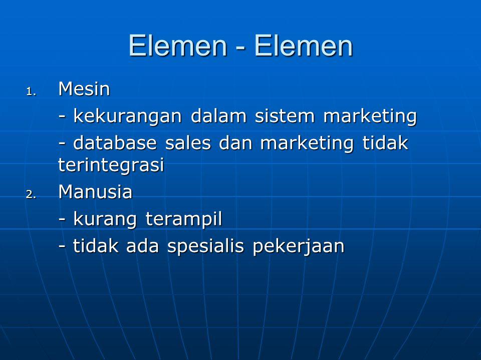 Elemen - Elemen Mesin - kekurangan dalam sistem marketing