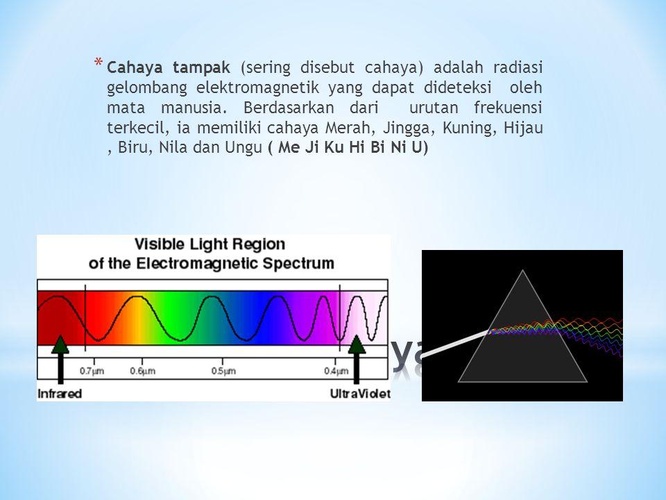 Cahaya tampak (sering disebut cahaya) adalah radiasi gelombang elektromagnetik yang dapat dideteksi oleh mata manusia. Berdasarkan dari urutan frekuensi terkecil, ia memiliki cahaya Merah, Jingga, Kuning, Hijau , Biru, Nila dan Ungu ( Me Ji Ku Hi Bi Ni U)