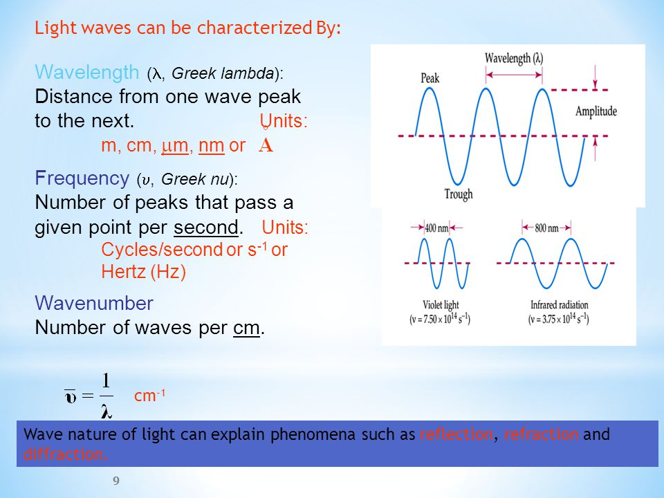 Light waves can be characterized By: