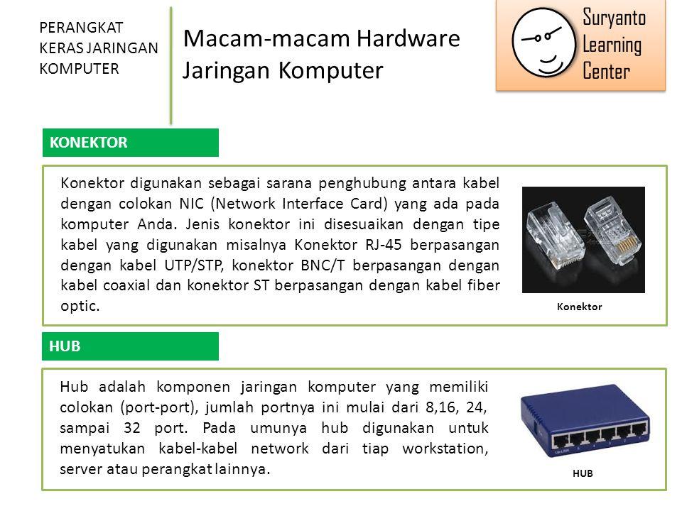 Macam-macam Hardware Jaringan Komputer