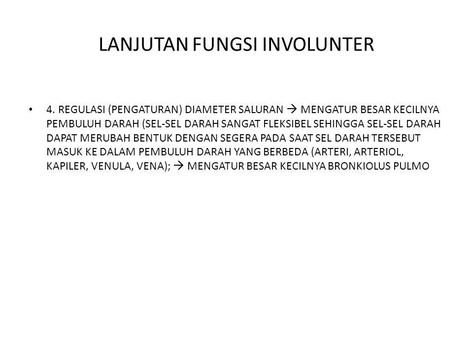 LANJUTAN FUNGSI INVOLUNTER